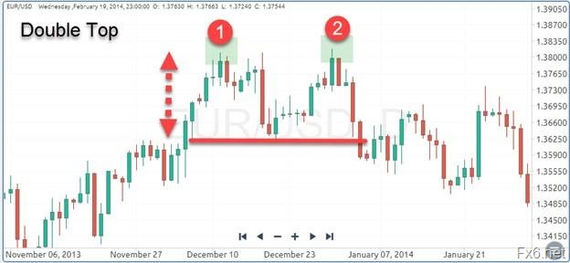 clip image0704 thumb - Advanced Forex Trading Skills