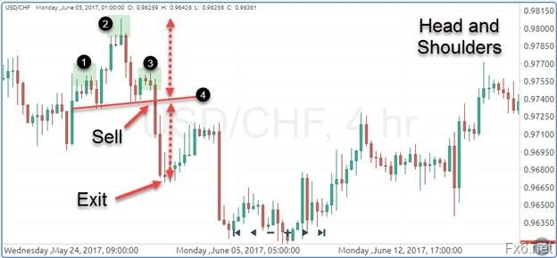 clip image0744 thumb - Advanced Forex Trading Skills