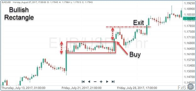 clip image0804 thumb - Advanced Forex Trading Skills