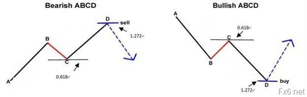 clip image1064 thumb - Advanced Forex Trading Skills