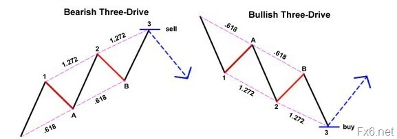 clip image1074 thumb - Advanced Forex Trading Skills