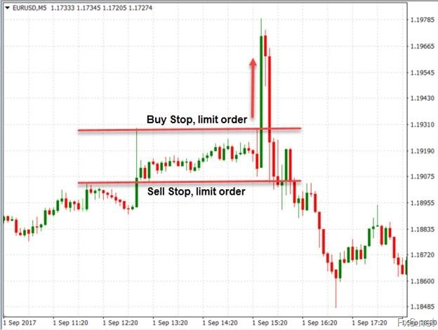 clip image1244 thumb - Advanced Forex Trading Skills